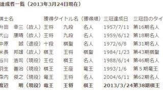 葛飾区出身最強棋士 渡辺明が棋王位を奪取し史上8人目の三冠王に