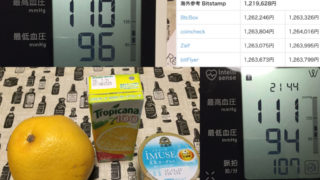 今日のビットコインと血圧