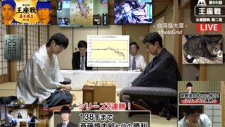 第66期将棋王座戦5番勝負第2局 斎藤慎太郎七段が逆転勝ちで初タイトルまであと1勝、そして、話題沸騰のB1級順位戦速報