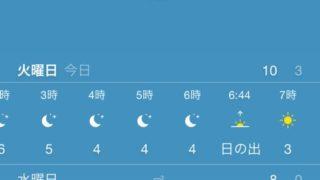 水曜日の天気のマークは何でしょう?