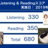 EnglishCupを終えたあとの第237回TOEIC® Listening & Reading Testで過去最高点を115も凌駕するハイスコアを出してしまった自分の愚かさ加減に呆れ果てる