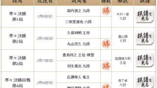 第68回NHK杯 将棋準々決勝第4局 何が楽しくて公共放送で同窓会をやろうというのか