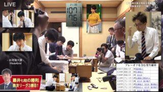 藤井聡太七段が単独トップにたち、初のタイトル挑戦に一歩前進 第69期王将戦挑戦者決定リーグ