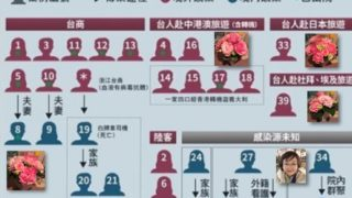 台湾での新型コロナ感染者、新たに5名「濃厚接触者4名と海外ツアー参加者1名」と事態収束(感染禍終息)への大逆転の道筋 新型コロナ撃退ワクチン開発