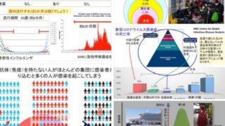 検査数がこんなに違うことを日本人は知っているのか、武漢発新型コロナウイルス肺炎との戦いはウイルスとの戦い(=戦争)であり、大本営発表などしていては日本は滅びる