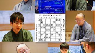 第45期棋王戦七番勝負第3局 はっきり先手番シリーズとなったが、本田奎五段の負けっぷりが気になる