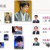 藤井聡太棋聖の棋界での序列は現在第5位