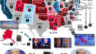 さあ、世界最大の国取りゲーム、米国大統領選挙の投票が始まった