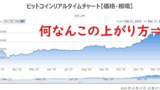 ビットコイン230万円突破 3年ぶりの最高値更新 の裏で思うこと