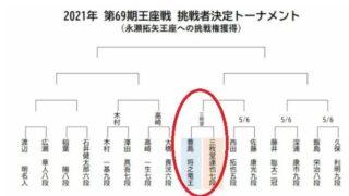 第69期王座戦挑戦者決定トーナメント 豊島竜王 初戦で敗退、三枚堂七段 9連勝
