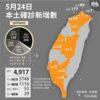 やはり人口の多い西側に感染者がいる…台湾