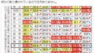 今の状況で東京五■を中止する以外のことを考える気持ち悪さについて