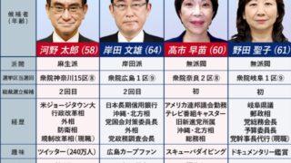 日本記者クラブとオールドメディアは死すべし