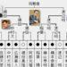 第90期将棋棋聖戦 挑戦者は渡辺明二冠か郷田真隆九段に